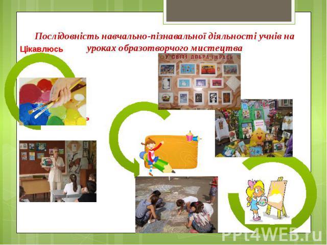 Послідовність навчально-пізнавальної діяльності учнів на уроках образотворчого мистецтва