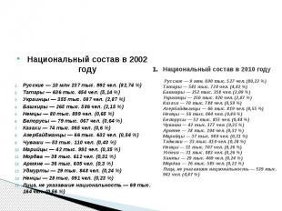 Национальный состав в 2010 году Русские— 9млн. 690 тыс. 527 чел. (80