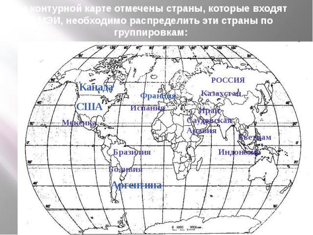 На контурной карте отмечены страны, которые входят в МЭИ, необходимо распределить эти страны по группировкам:
