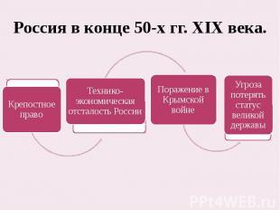 Россия в конце 50-х гг. XIX века.