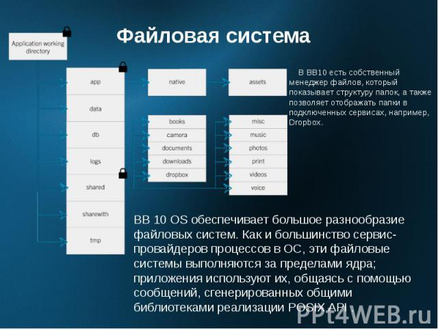 Файловая система В BB10 есть собственный менеджер файлов, который показывает структуру папок, а также позволяет отображать папки в подключенных сервисах, например, Dropbox.