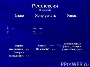 Рефлексия(3 минуты)