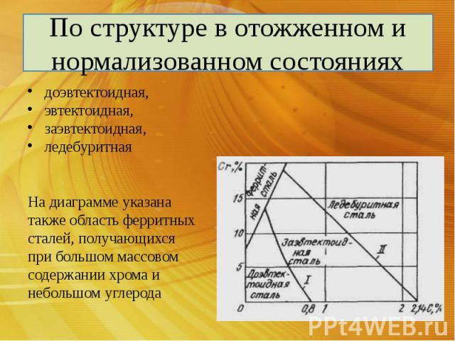 По структуре в отожженном и нормализованном состояниях доэвтектоидная, эвтектоидная, заэвтектоидная, ледебуритная