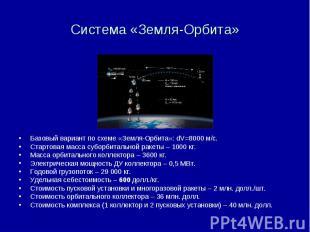Система «Земля-Орбита» Базовый вариант по схеме «Земля-Орбита»: dV=8000 м/с. Ста