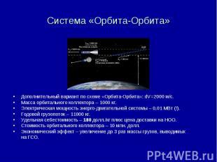 Система «Орбита-Орбита» Дополнительный вариант по схеме «Орбита-Орбита»: dV=2000