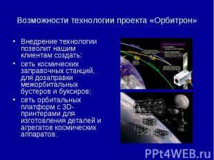 Возможности технологии проекта «Орбитрон» Внедрение технологии позволит нашим кл