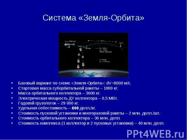 Система «Земля-Орбита» Базовый вариант по схеме «Земля-Орбита»: dV=8000 м/с. Стартовая масса суборбитальной ракеты – 1000 кг. Масса орбитального коллектора – 3600 кг. Электрическая мощность ДУ коллектора – 0,5 МВт. Годовой грузопоток – 29 000 кг. Уд…