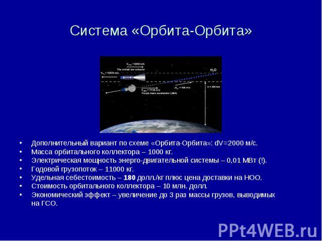 Система «Орбита-Орбита» Дополнительный вариант по схеме «Орбита-Орбита»: dV=2000 м/с. Масса орбитального коллектора – 1000 кг. Электрическая мощность энерго-двигательной системы – 0,01 МВт (!). Годовой грузопоток – 11000 кг. Удельная себестоимость –…