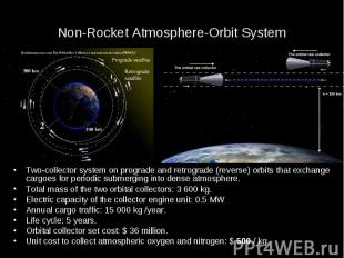Non-Rocket Atmosphere-Orbit System Two-collector system on prograde and retrogra