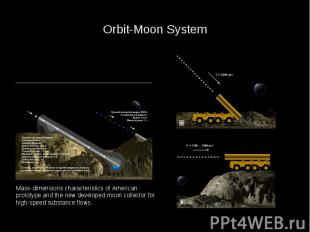 Orbit-Moon System