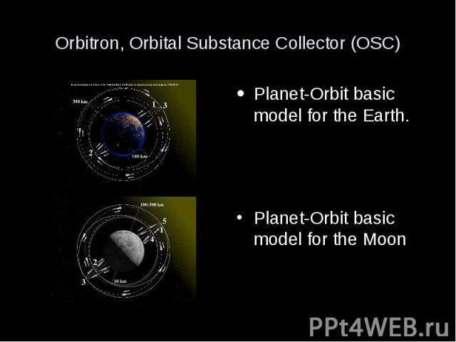Orbitron, Orbital Substance Collector (OSC) Planet-Orbit basic model for the Earth. Planet-Orbit basic model for the Moon