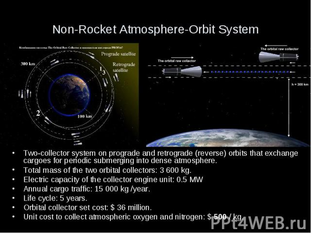 Non-Rocket Atmosphere-Orbit System Two-collector system on prograde and retrograde (reverse) orbits that exchange cargoes for periodic submerging into dense atmosphere. Total mass of the two orbital collectors: 3 600 kg. Electric capacity of the col…