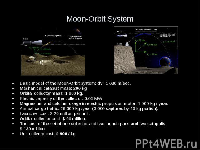 Moon-Orbit System Basic model of the Moon-Orbit system: dV=1 680 m/sec. Mechanical catapult mass: 200 kg. Orbital collector mass: 1 800 kg. Electric capacity of the collector: 0.03 MW Magnesium and calcium usage in electric propulsion motor: 1 000 k…