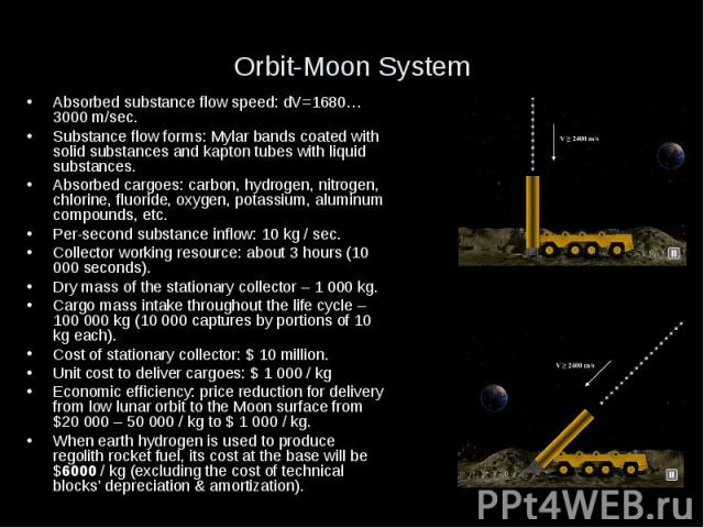 Orbit-Moon System Absorbed substance flow speed: dV=1680…3000 m/sec. Substance flow forms: Mylar bands coated with solid substances and kapton tubes with liquid substances. Absorbed cargoes: carbon, hydrogen, nitrogen, chlorine, fluoride, oxygen, po…