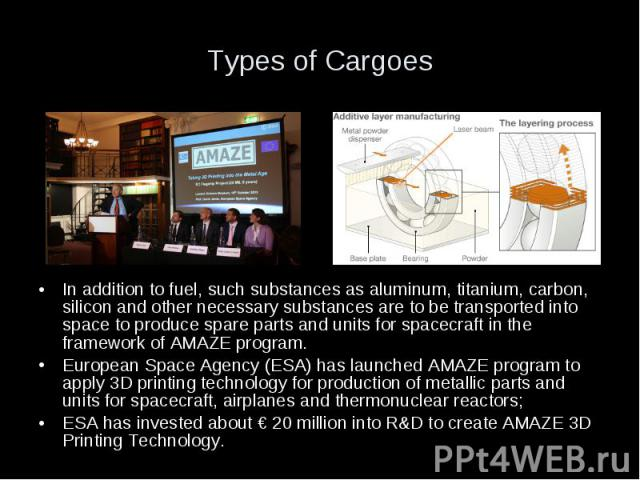 Types of Cargoes In addition to fuel, such substances as aluminum, titanium, carbon, silicon and other necessary substances are to be transported into space to produce spare parts and units for spacecraft in the framework of AMAZE program. European …
