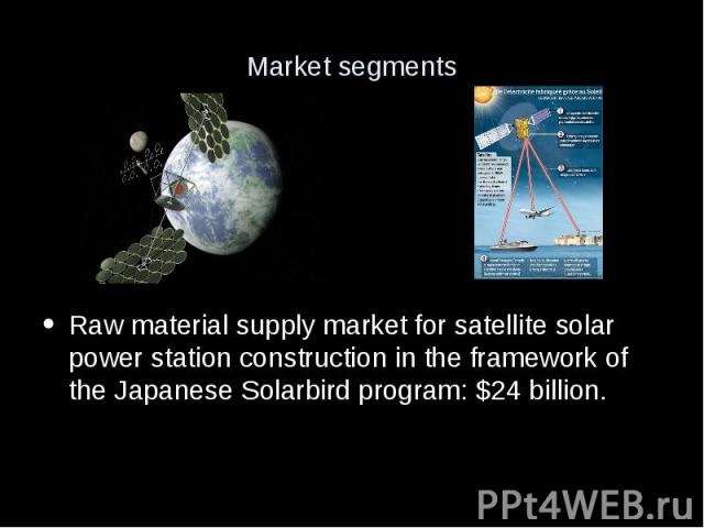 Market segments Raw material supply market for satellite solar power station construction in the framework of the Japanese Solarbird program: $24 billion.