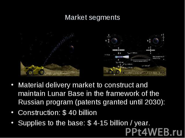Market segments Material delivery market to construct and maintain Lunar Base in the framework of the Russian program (patents granted until 2030): Construction: $ 40 billion Supplies to the base: $ 4-15 billion / year.