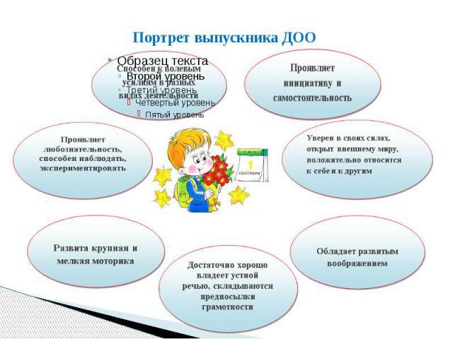 Портрет выпускника ДОО