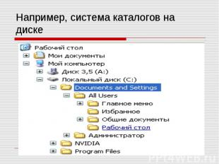 Например, система каталогов на диске
