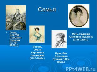 Отец, Сергей Львович Пушкин (1770-1838г.) Отец, Сергей Львович Пушкин (1770-1838