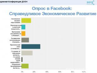 Опрос в Facebook: СправедливоеЭкономическоеРазвитие