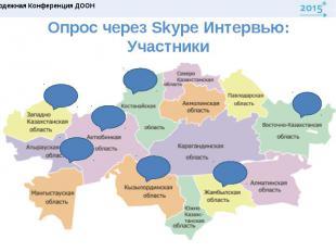 Опрос через Skype Интервью: Участники
