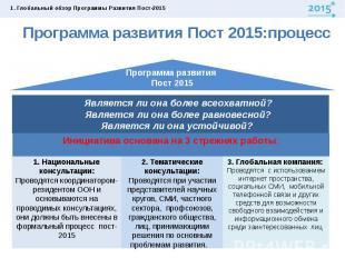 Программа развития Пост 2015:процесс