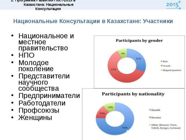 Национальные Консультации в Казахстане: УчастникиНациональное и местное правительствоНПО Молодое поколениеПредставители научного сообществаПредприниматели Работодатели Профсоюзы Женщины