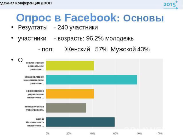 Опрос в Facebook: Основы Резултаты- 240 участникиучастники - возрасть: 96.2% молодежь- пол: Женский 57% Мужской43%Основными проблемами были определены