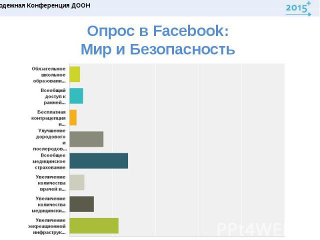 Опрос в Facebook: Мири Безопасность