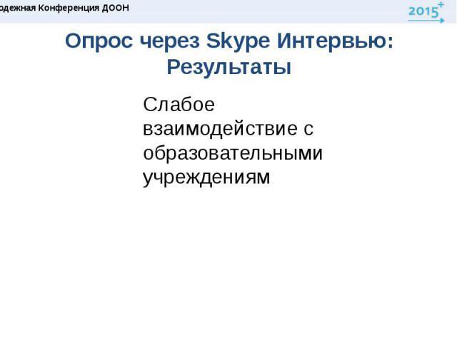Опрос через Skype Интервью: Результаты