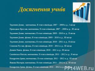 Досягнення учнів Терлевич Денис, математика, ІІ етап олімпіади, 2007 – 2008 н. р