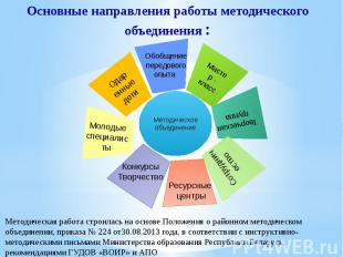 Основные направления работы методического объединения :