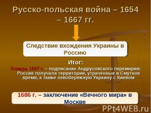 Итог: Итог: Январь 1667 г. – подписание Андрусовского перемирия: Россия получала