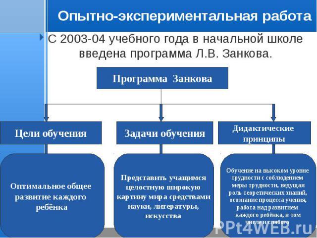 С 2003-04 учебного года в начальной школе введена программа Л.В. Занкова. С 2003-04 учебного года в начальной школе введена программа Л.В. Занкова.