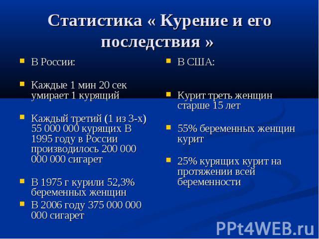 Статистика « Курение и его последствия » В России: Каждые 1 мин 20 сек умирает 1 курящий Каждый третий (1 из 3-х) 55 000 000 курящих В 1995 году в России производилось 200 000 000 000 сигарет В 1975 г курили 52,3% беременных женщин В 2006 году 375 0…
