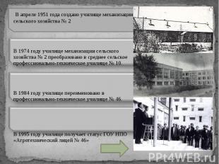 В апреле 1951 года создано училище механизации сельского хозяйства № 2 В апреле
