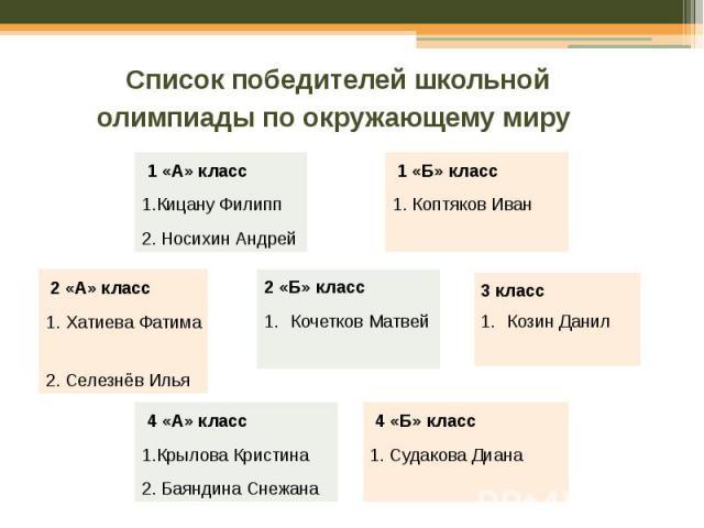 Список победителей школьной олимпиады по окружающему миру