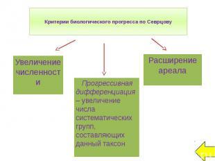 Критерии биологического прогресса по Севрцову