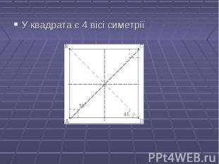 У квадрата є 4 вісі симетрії У квадрата є 4 вісі симетрії