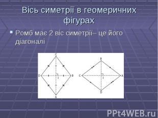 Ромб має 2 віс симетрії– це його діагоналі Ромб має 2 віс симетрії– це його діаг