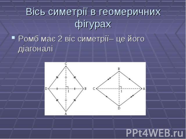 Ромб має 2 віс симетрії– це його діагоналі Ромб має 2 віс симетрії– це його діагоналі