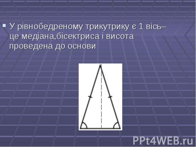 У рівнобедреному трикутрику є 1 вісь– це медіана,бісектриса і висота проведена до основи У рівнобедреному трикутрику є 1 вісь– це медіана,бісектриса і висота проведена до основи