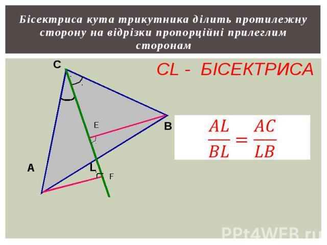 Бісектриса кута трикутника ділить протилежну сторону на відрізки пропорційні прилеглим сторонам