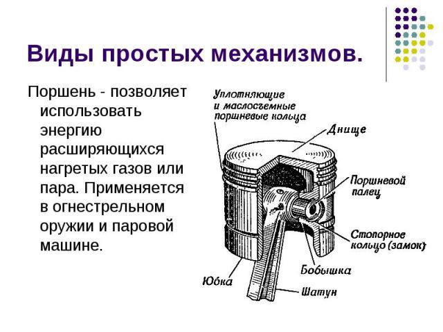 Виды простых механизмов. Поршень - позволяет использовать энергию расширяющихся нагретыхгазовили пара. Применяется в огнестрельном оружииипаровой машине.