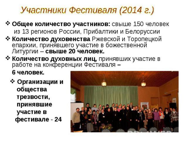 Общее количество участников: свыше 150 человек Общее количество участников: свыше 150 человек из 13 регионов России, Прибалтики и Белоруссии Количество духовенства Ржевской и Торопецкой епархии, принявшего участие в божественной Литургии – свыше 20 …