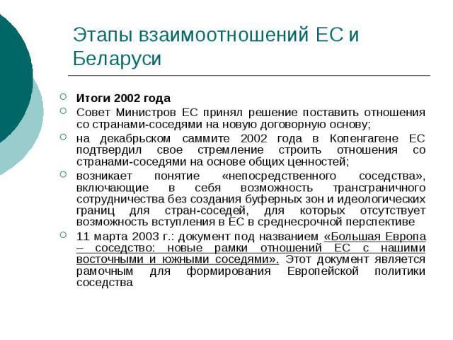 Этапы взаимоотношений ЕС и Беларуси Итоги 2002 года Совет Министров ЕС принял решение поставить отношения со странами-соседями на новую договорную основу; на декабрьском саммите 2002 года в Копенгагене ЕС подтвердил свое стремление строить отношения…
