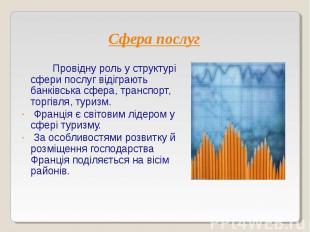 Сфера послуг Провідну роль у структурі сфери послуг відіграють банківська сфера,