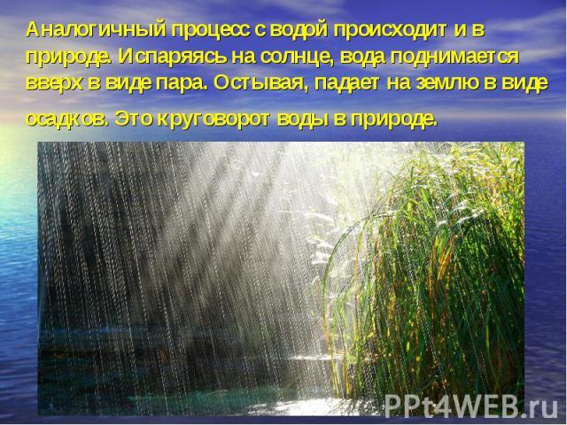 Аналогичный процесс с водой происходит и в природе. Испаряясь на солнце, вода поднимается вверх в виде пара. Остывая, падает на землю в виде осадков. Это круговорот воды в природе.