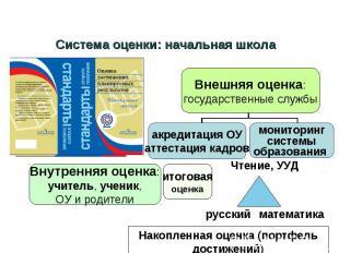 Система оценки: начальная школа